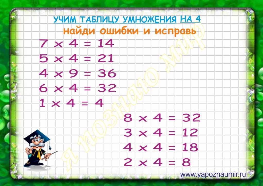 Конспект таблица умножения в пределах 20