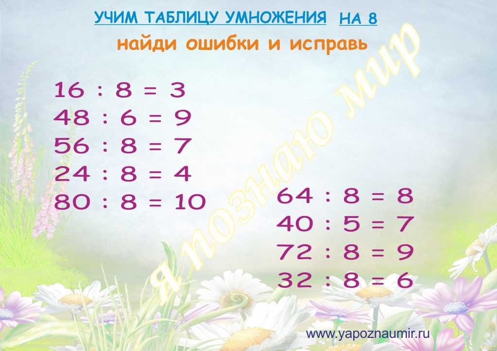 Презентация научит малышей умножать и делить числа на два