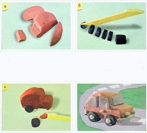 Как сделать из пластилина машинку
