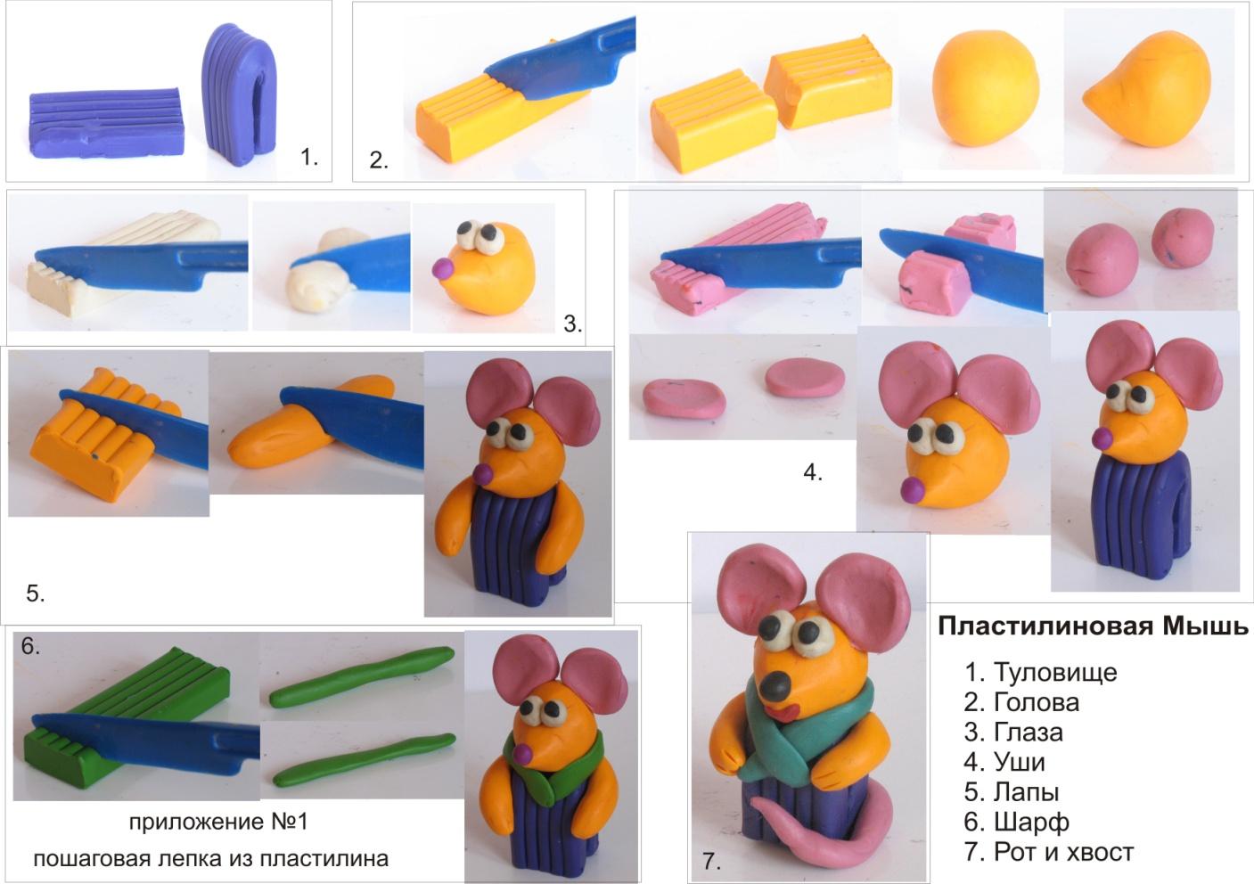 Поделки из пластилина пошаговая инструкция в картинках